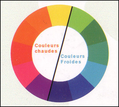 sh.documentations : couleurs